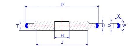 立方氮化硼(CBN)砂轮的选择